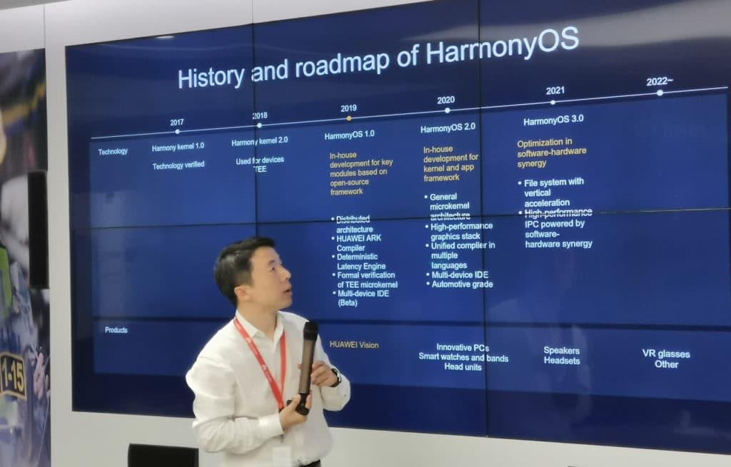 Esta es la hoja de ruta de HarmonyOS para los próximos años 2
